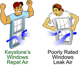 Keystone Windows or Pennsylvania's Slocomb replacement windows repel air.